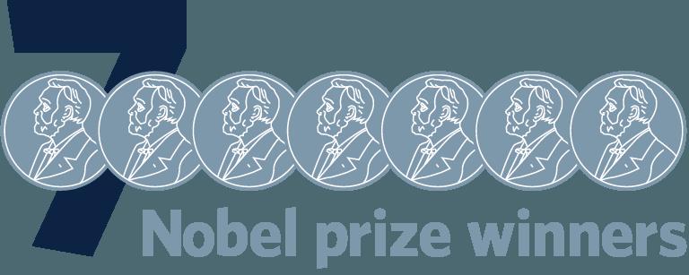 NobelChart768